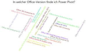 Welche Office-Version beinhaltet eigentlich Power Pivot?