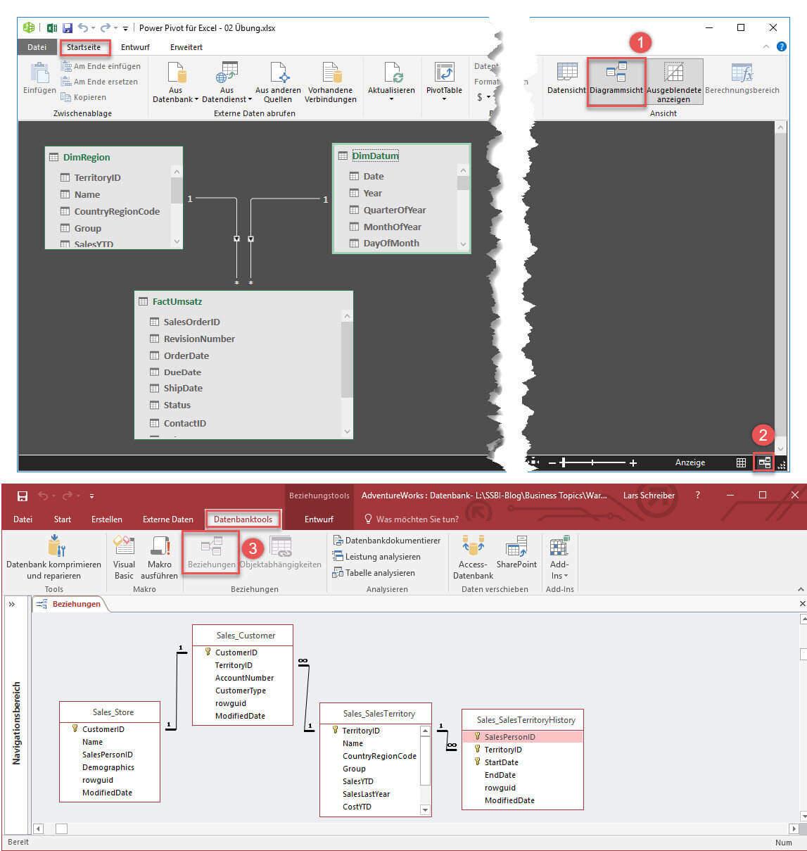 Die Diagrammsichten von Power Pivot und Access