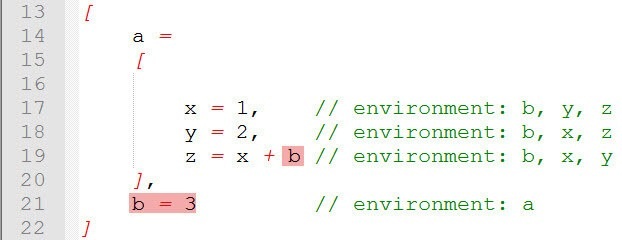 Sub-expressions can access variables within the environment of their parent-expression (Power Query, Power BI)