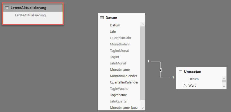 Der Aktualisierungszeitpunkt in einer nicht verknüpften Tabelle im Datenmodell, disconnected Table, parameter table, Power BI Desktop