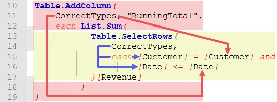 The desired solution in M, Power Query, Power BI Desktop