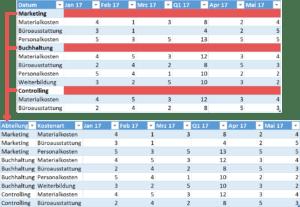 NULL-Werte in Tabellen mit variablen Spalten finden