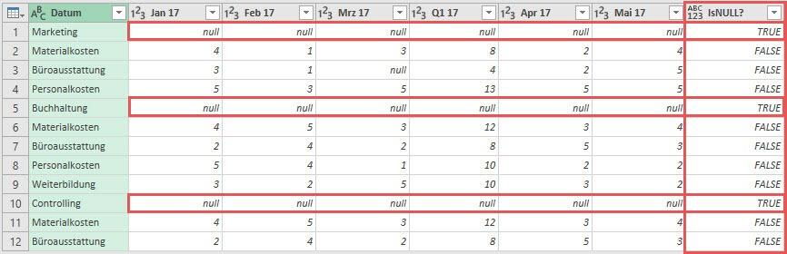 Die Identifikation von Zeilen mit NULL-Werten in allen Spalten außer Spalte Datum, Power Query, Power BI Desktop