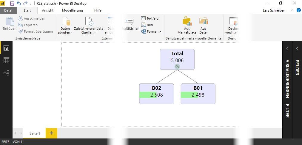 Visualisierung der Kosten je Organisatiosneinheit, Power BI Desktop, Row Level Security