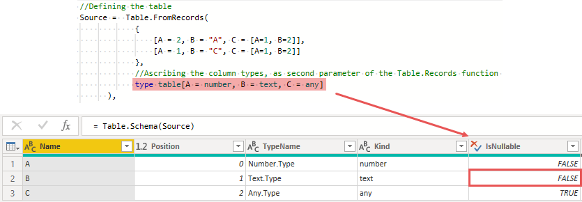 Table.Schema() for the working solution, Power Query, Power BI