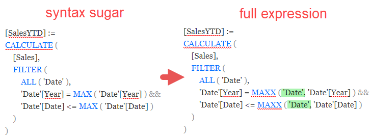 The TI pattern without syntax sugar, Power BI, DAX, Power Pivot
