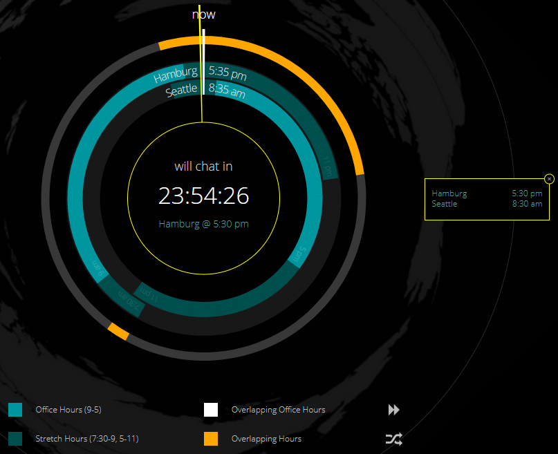 Find the right time between time zones: WorldChatClock, Power BI